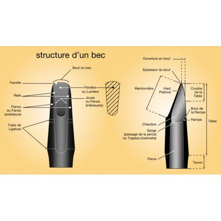 Bec de clarinette Si bémol Vandoren B45 Série 13 Profile 88